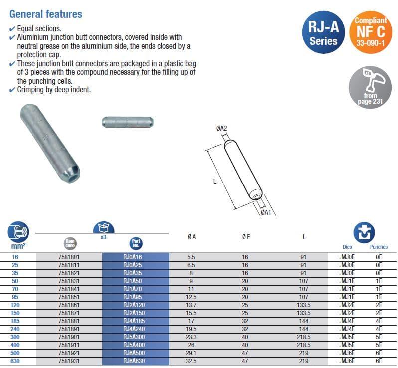 Skarvhylsor till aluminiumkabel,NF C33-090-1