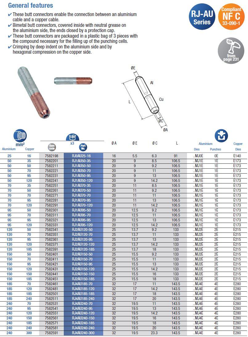 Skarvhylsa, aluminium koppar,NF C33-090-1