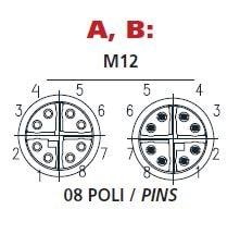 M12-X-kodade
